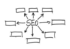 search-engine-optimization-1359432_960_720